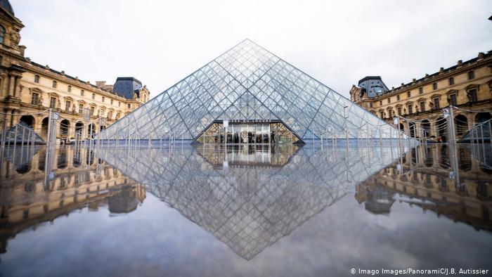 أثر السياحة في الدخل القومي